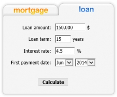 Mortgage / Loan Calculator